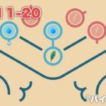『パイプ:禅庭』のレベル1-20を攻略【パズルゲーム】 walkthrough